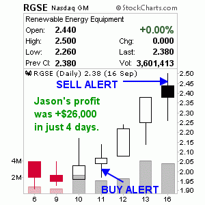RGSE chart