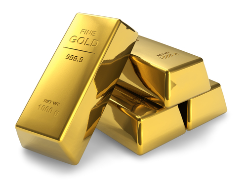 How To Make +10% +$2,700 Profit Swing Trading The Junior Gold Miners Bounce