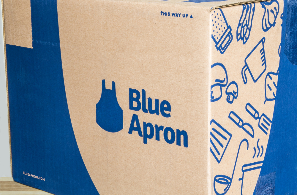Breakout Pattern Explained – Blue Apron (APRN) Trade