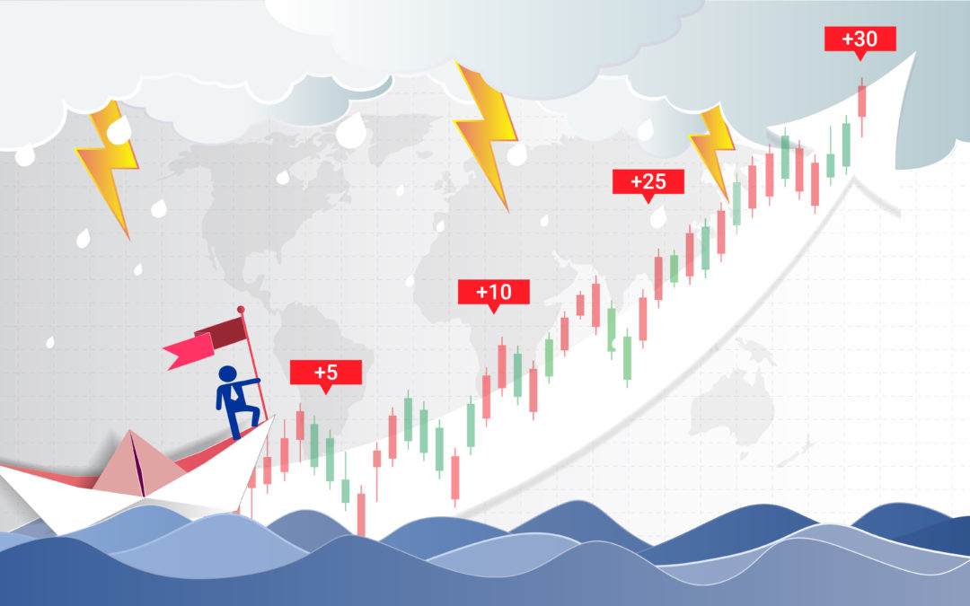 Profitable Chart Patterns for Any Environment