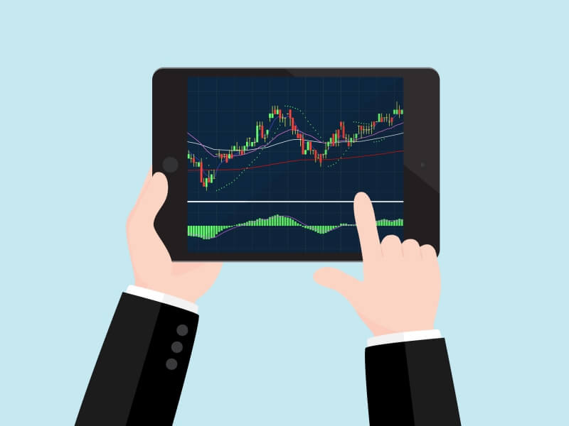 Momentum Indicators – TTM Squeeze Explained